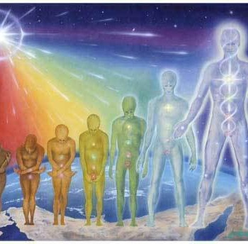 physical-self-and-higher-self